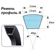 Ремень клиновый A-900