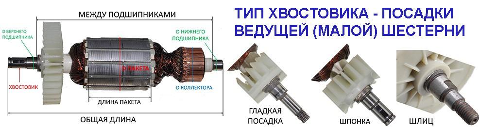 Роторы для болгарок УШМ