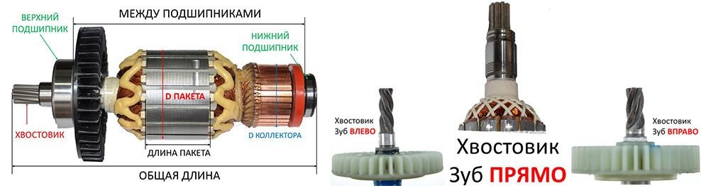 Якоря (роторы) для отбойных молотков