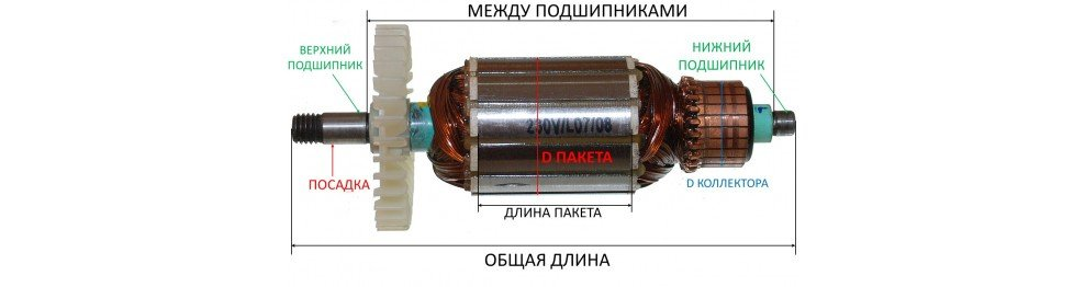 Якоря (роторы) для электрорубанков